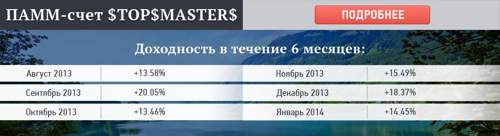 ПАММ СЧЕТ ALPARI TOPMASTER